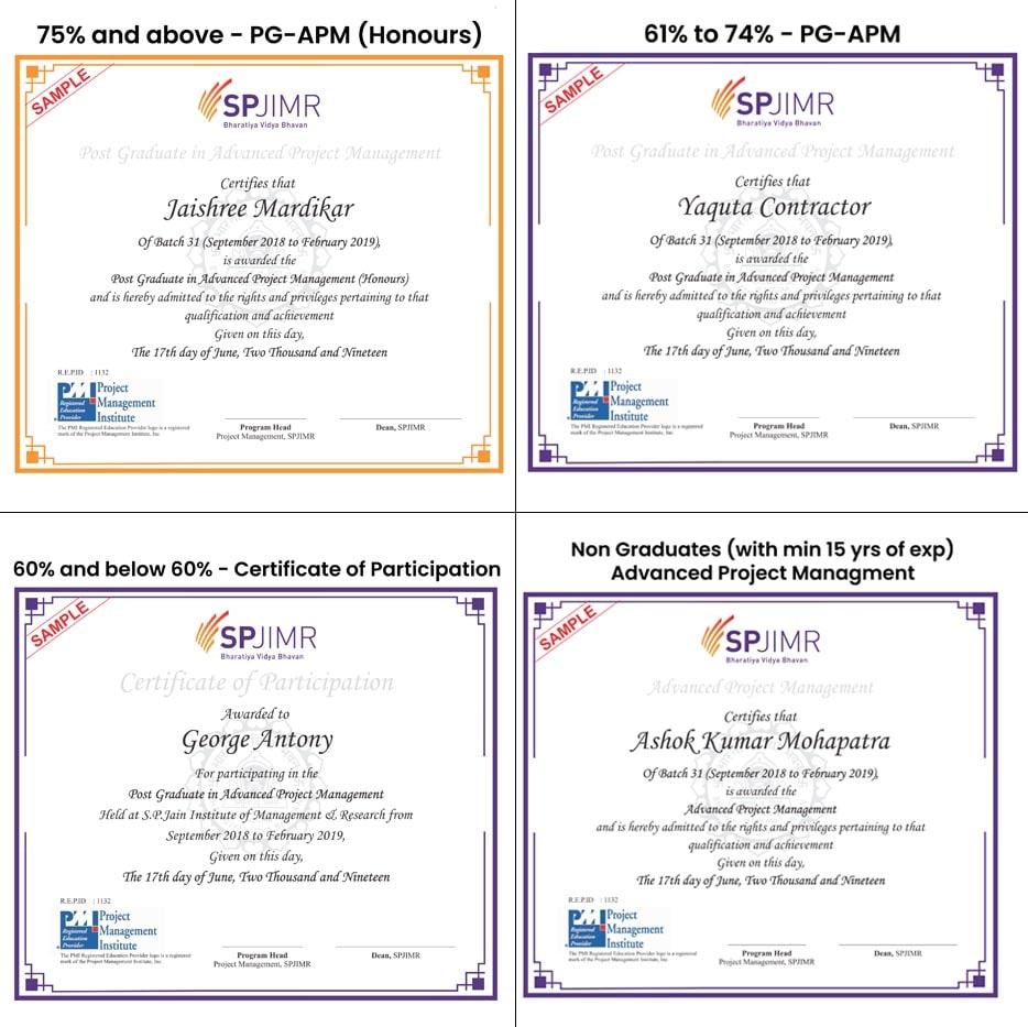 SPJIMR Certificate